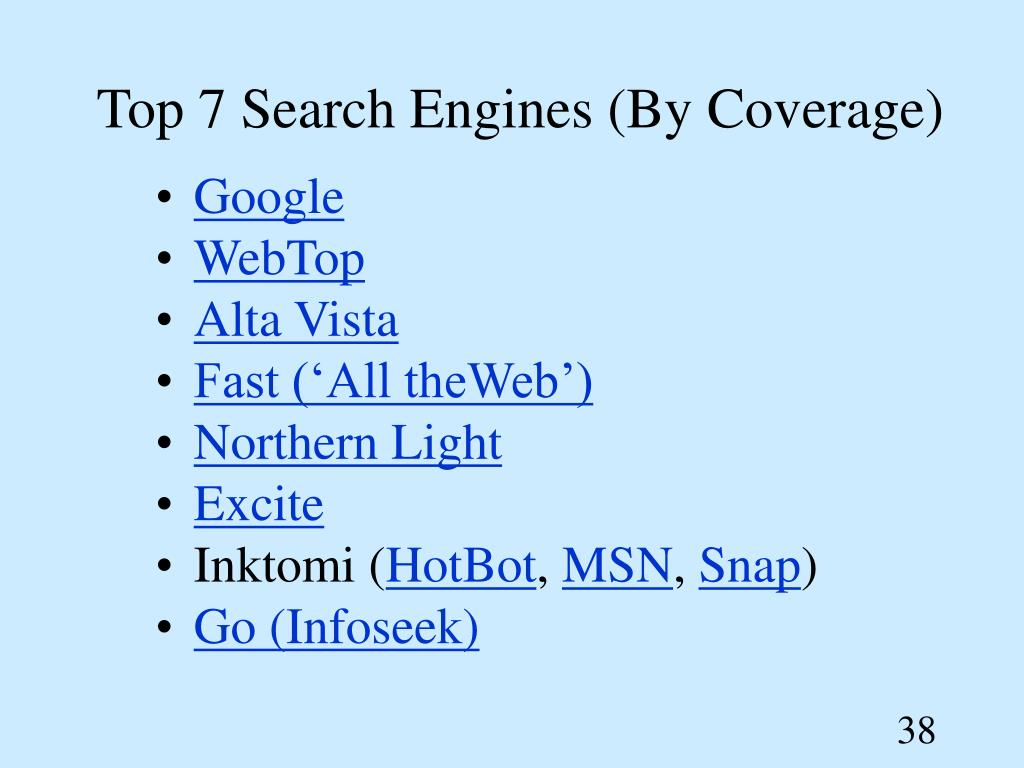 Top 7 Search Engines (By Coverage)