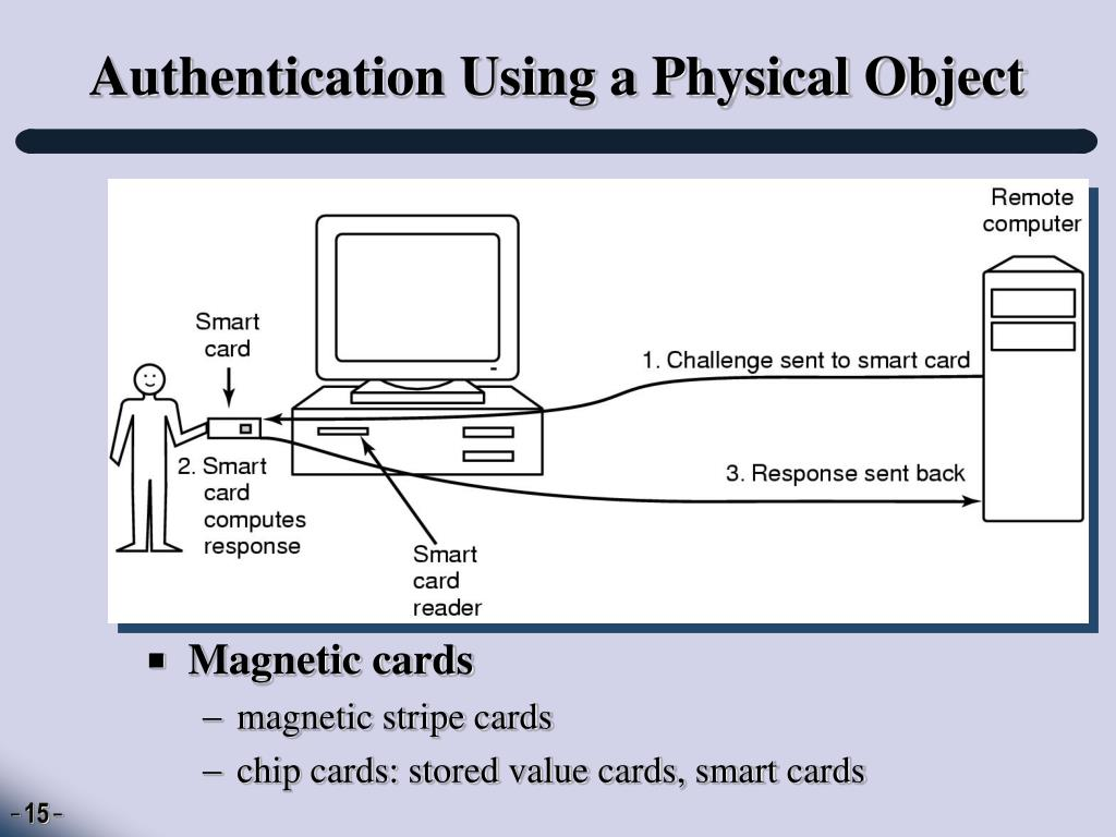 Authentication Using a Physical Object