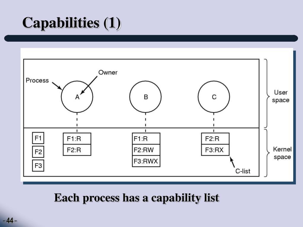 Capabilities (1)