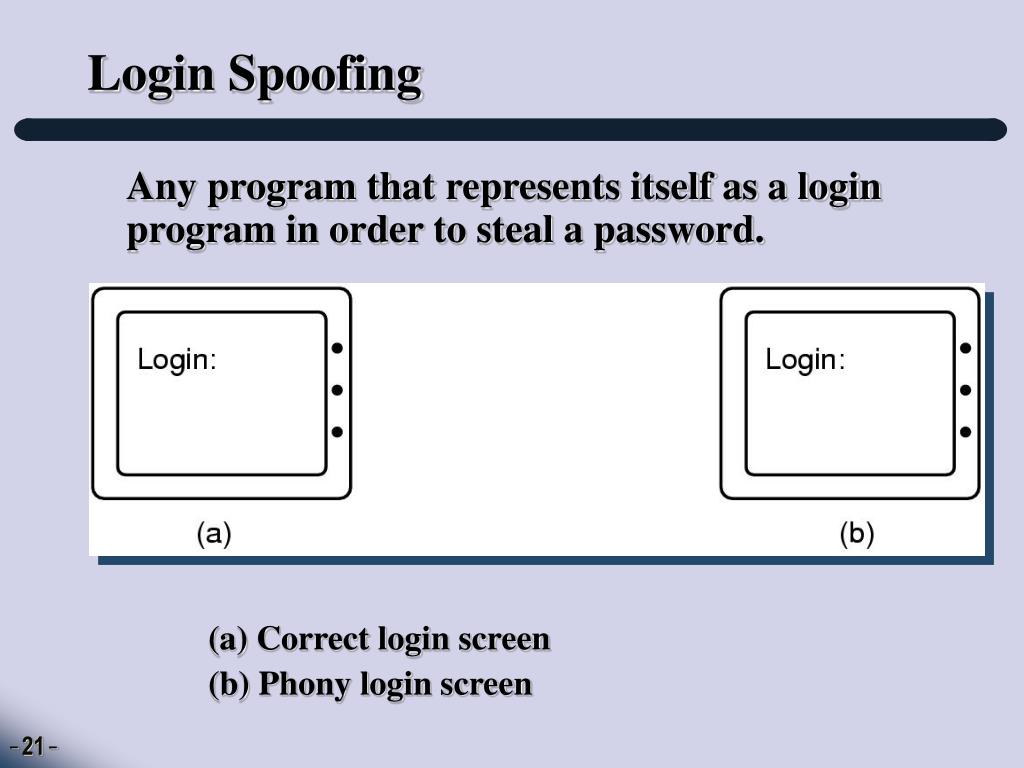 Login Spoofing