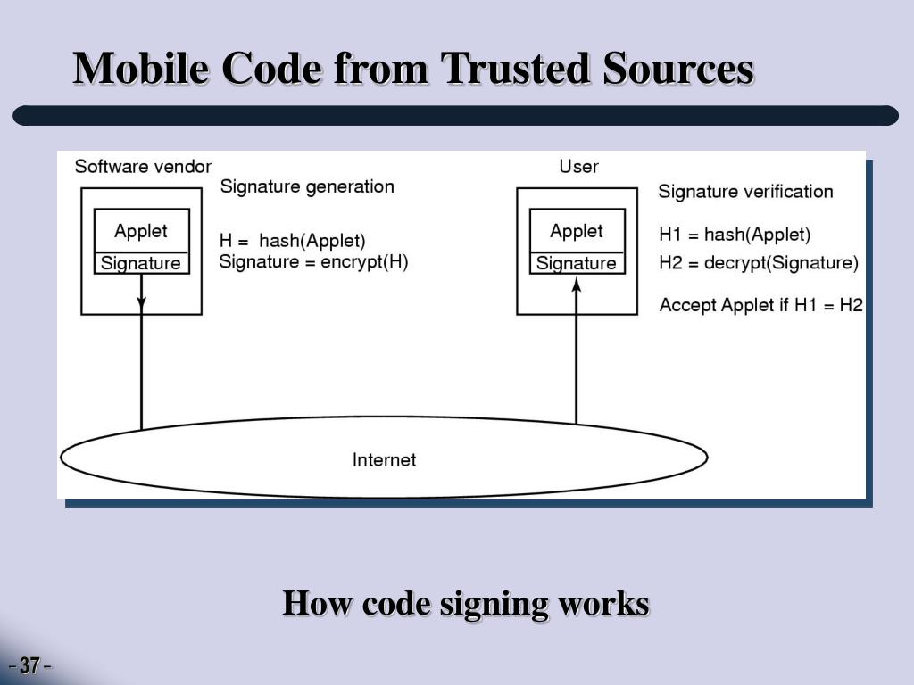 Mobile Code from Trusted Sources