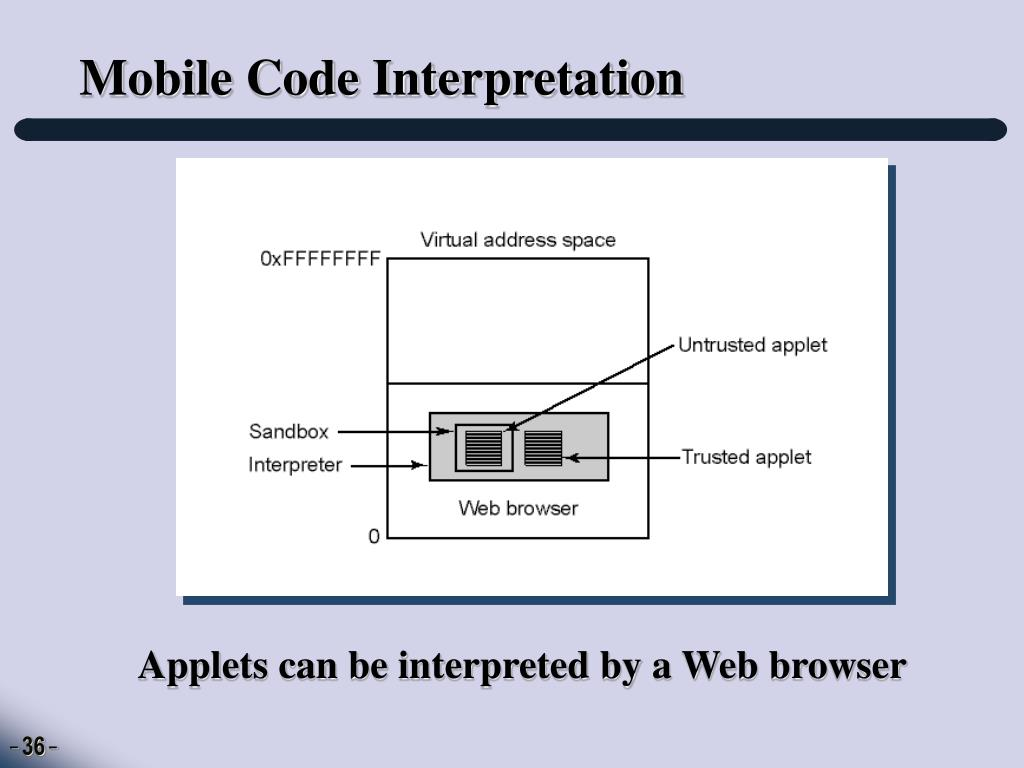 Mobile Code Interpretation