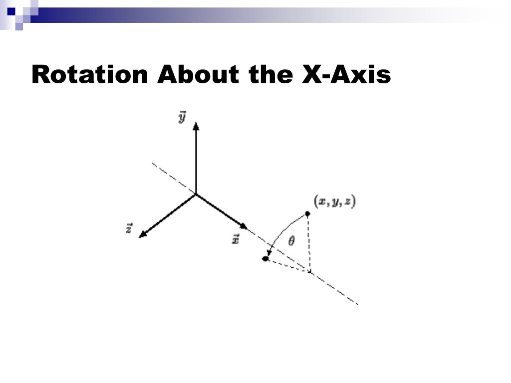 Rotation About the X-Axis