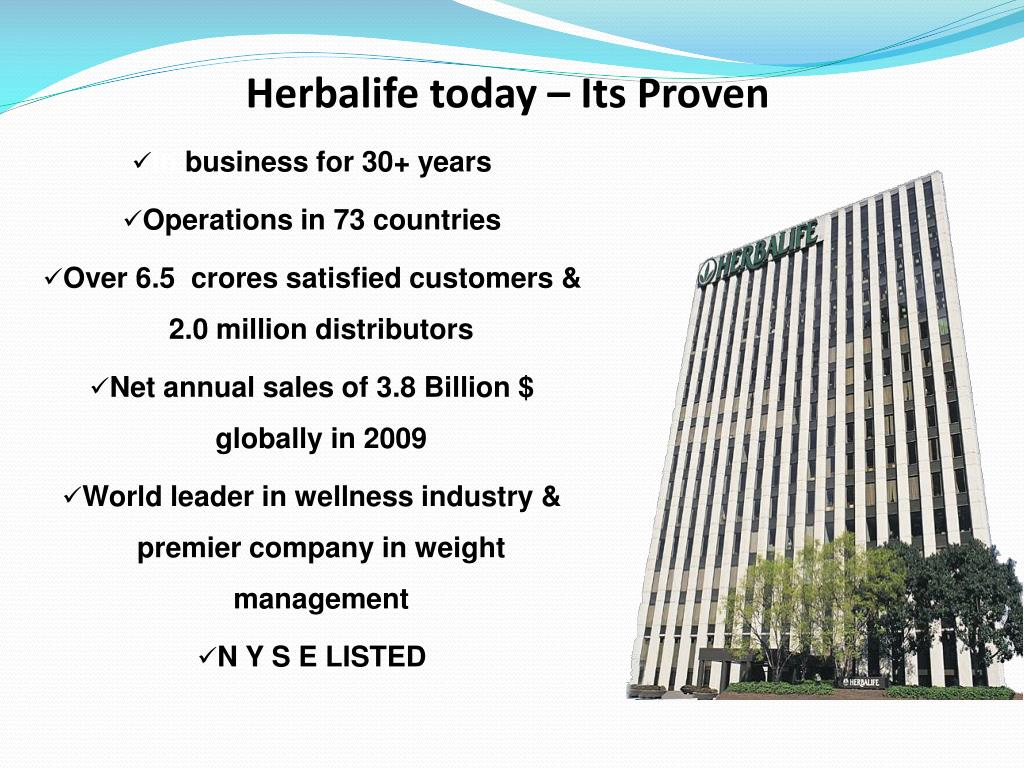 Herbalife today – Its Proven