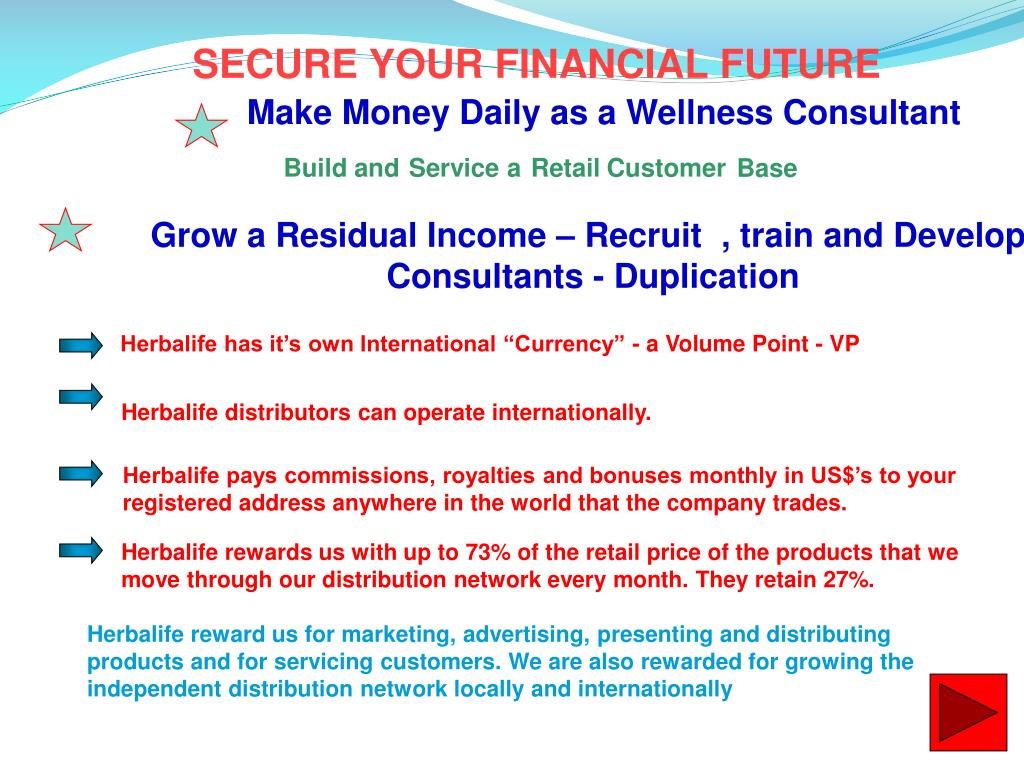 SECURE YOUR FINANCIAL FUTURE