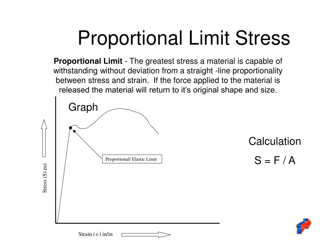 Proportional Limit Stress