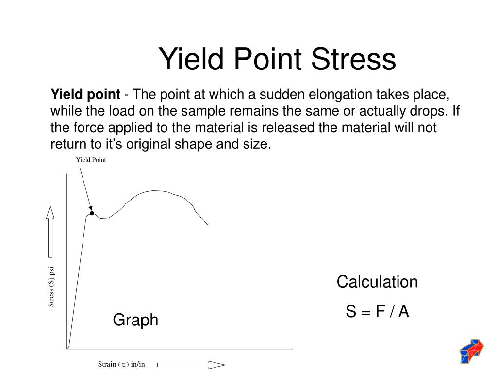 Yield Point Stress