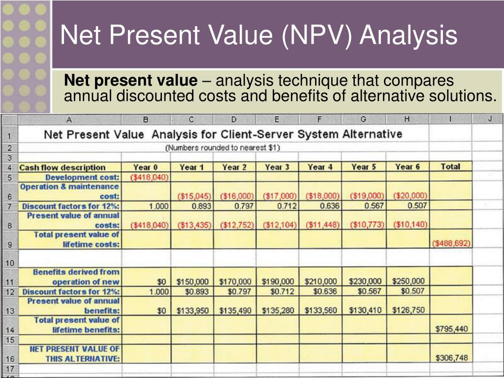 Npv Irr Excel Template
