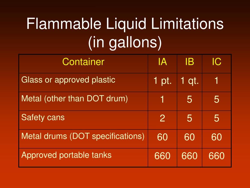Flammable Liquid Limitations