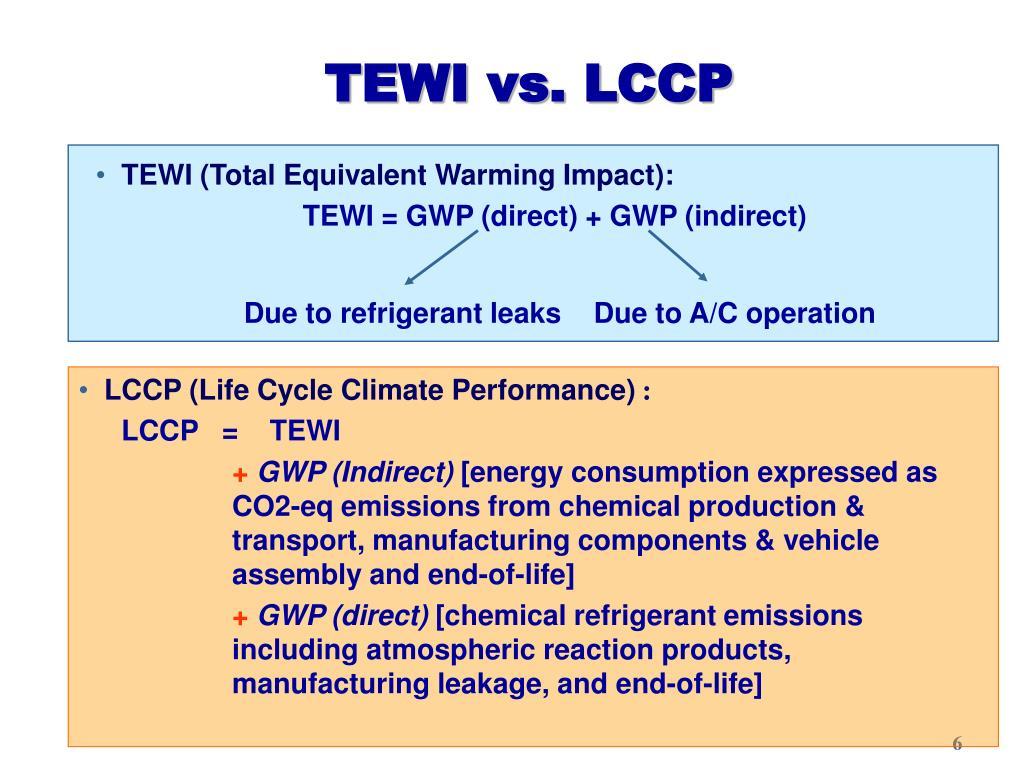 TEWI vs. LCCP