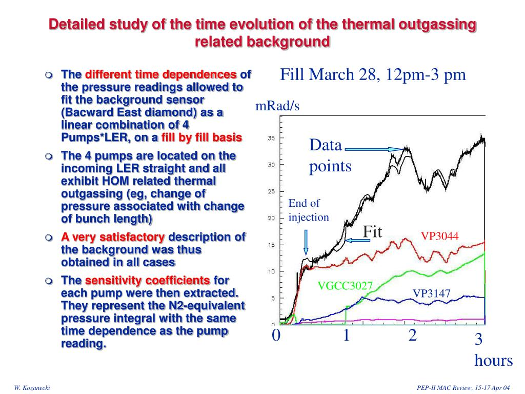 Detailed study of the time evolution of the thermal outgassing related background