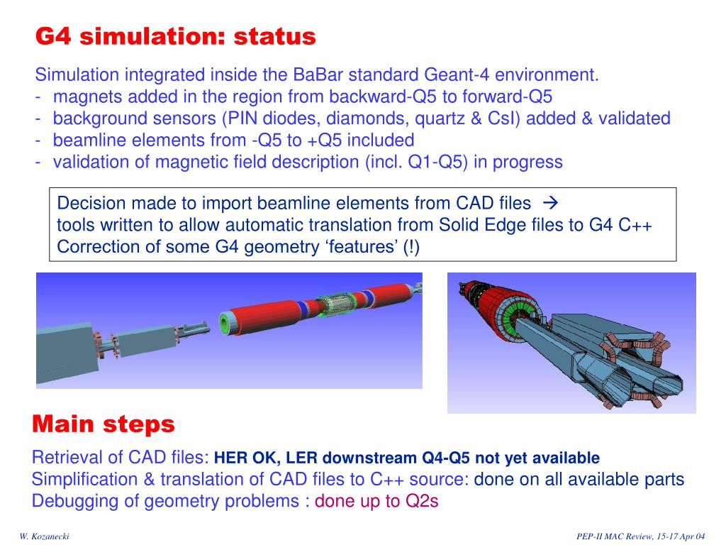 G4 simulation: status