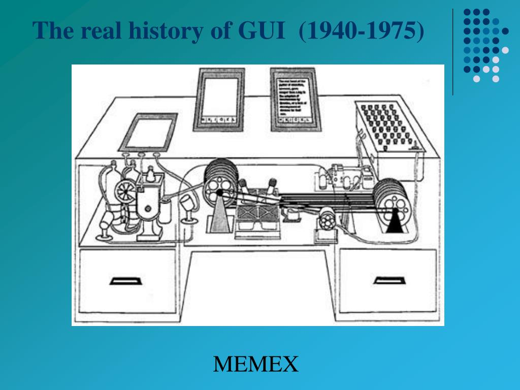 The real history of GUI  (1940-1975)