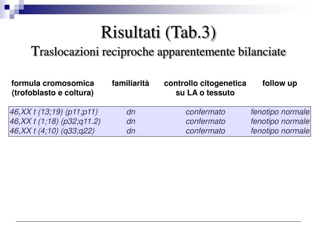 Risultati (Tab.3)