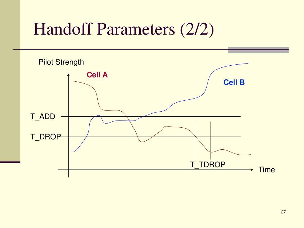 Handoff Parameters (2/2)