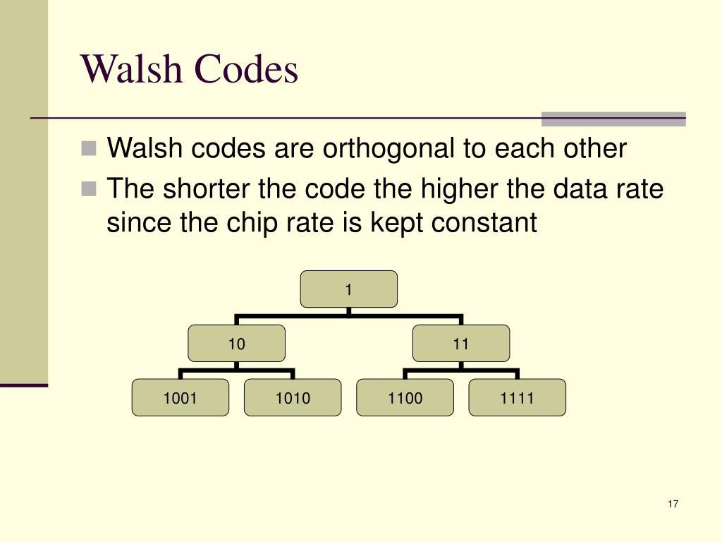 Walsh Codes