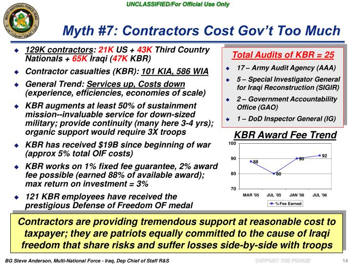 Myth #7: Contractors Cost Gov't Too Much