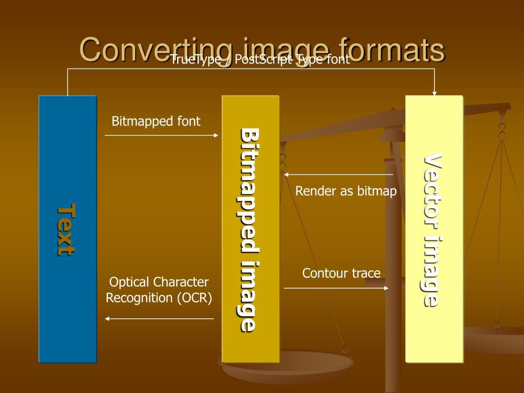 Converting image formats