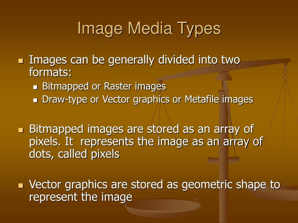 Image Media Types