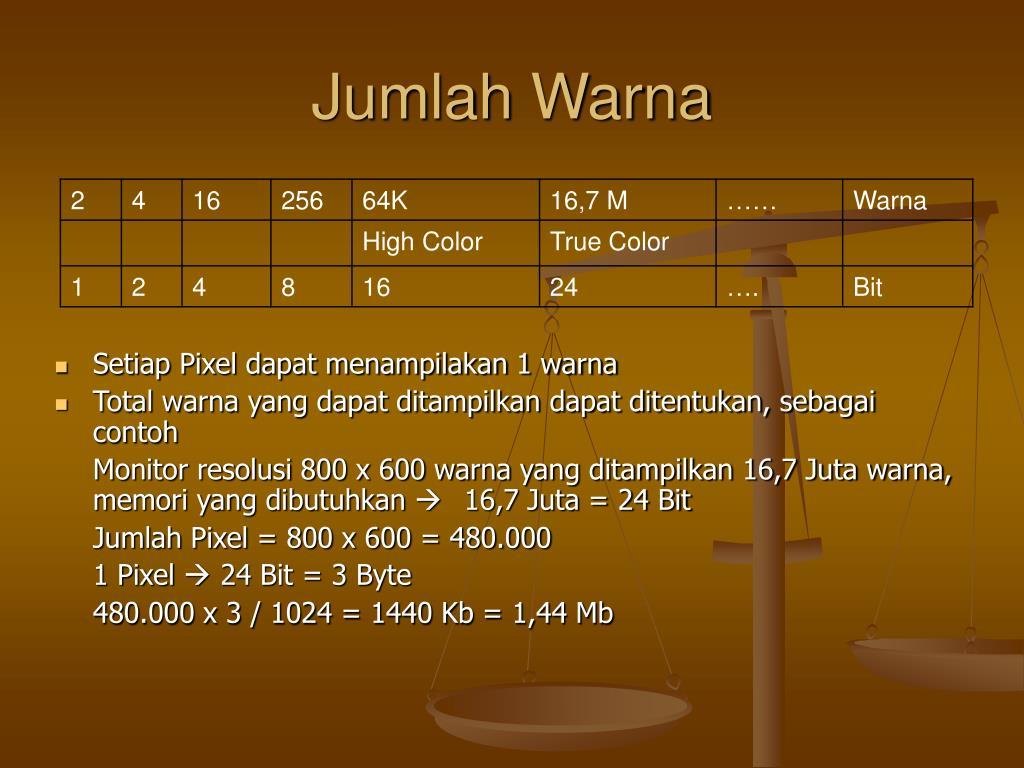Jumlah Warna
