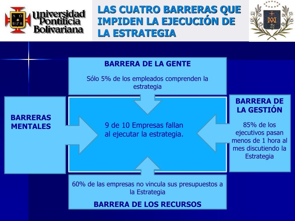 LAS CUATRO BARRERAS QUE IMPIDEN LA EJECUCIÓN DE LA ESTRATEGIA