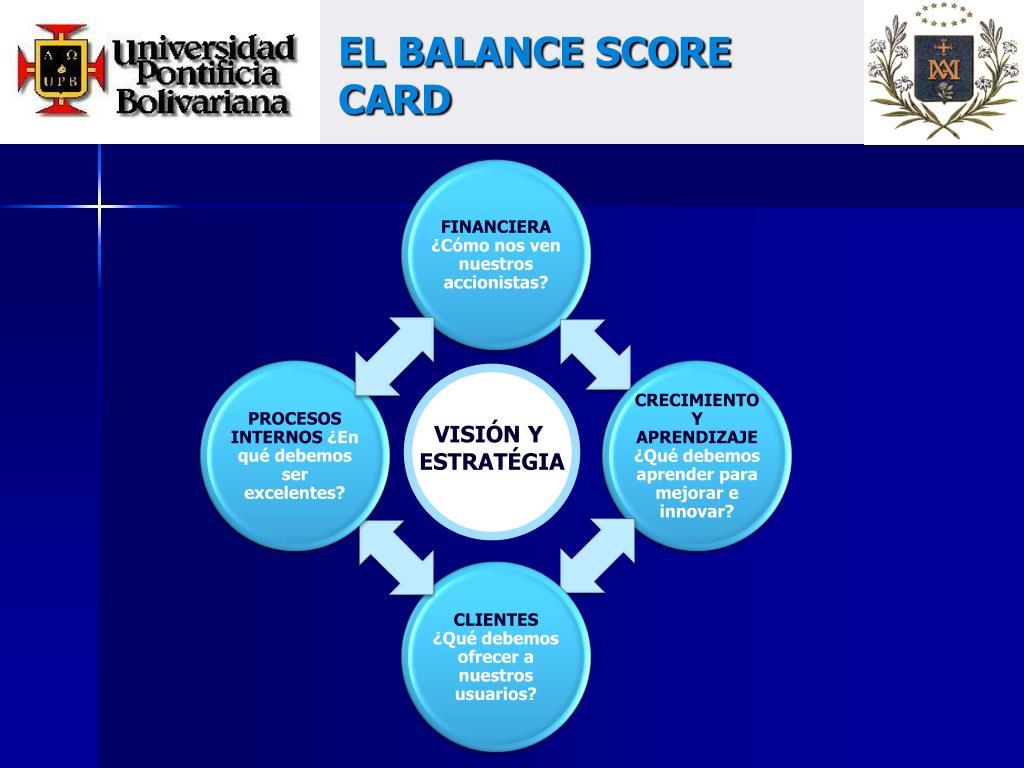 EL BALANCE SCORE CARD