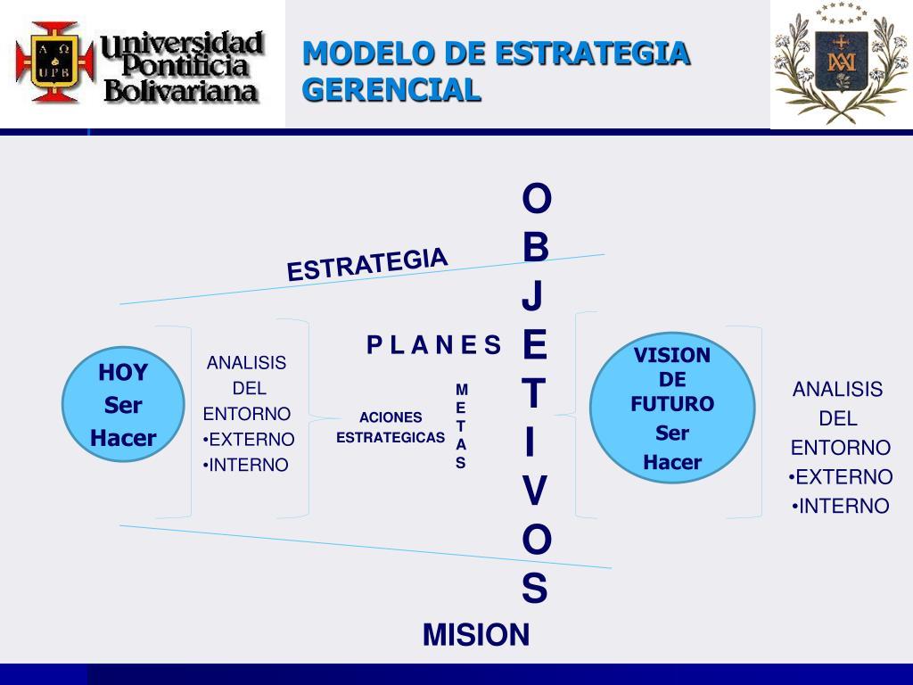 MODELO DE ESTRATEGIA GERENCIAL