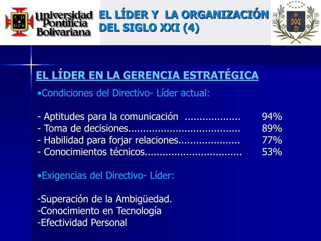 EL LÍDER Y  LA ORGANIZACIÓN DEL SIGLO XXI (4)