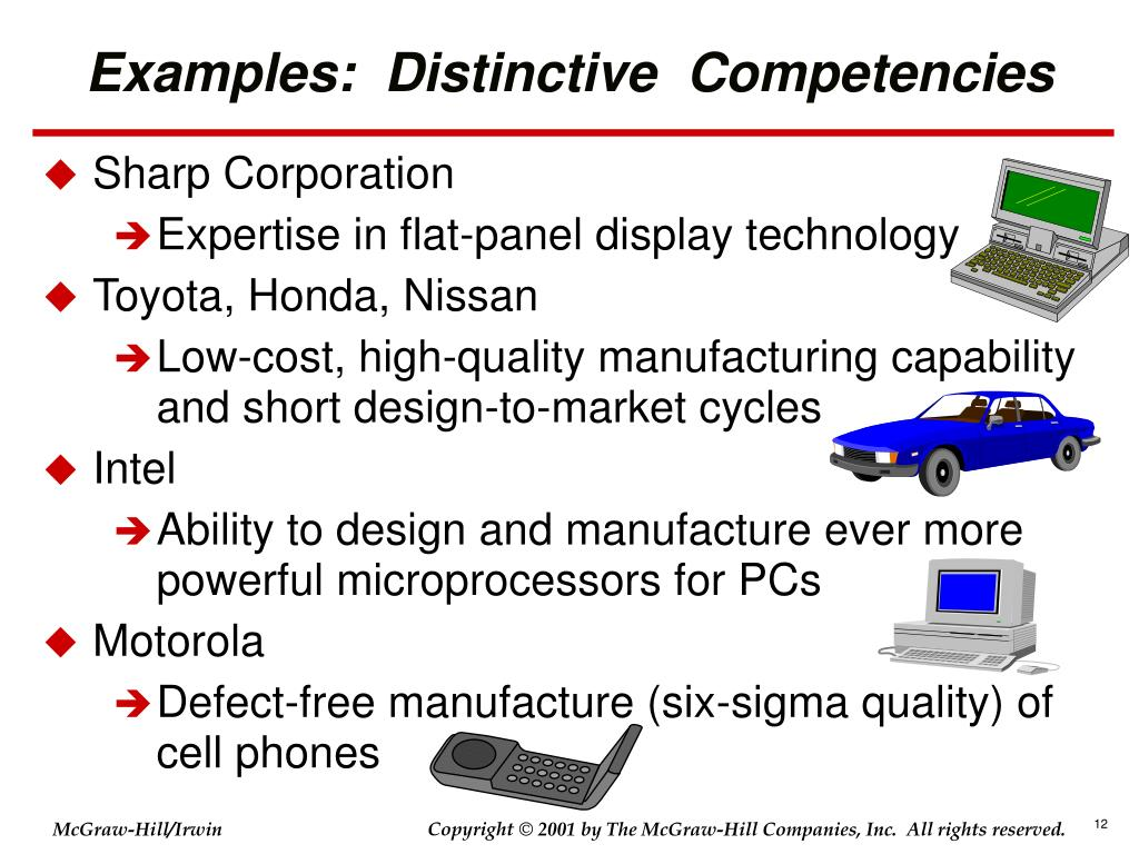Examples:  Distinctive  Competencies
