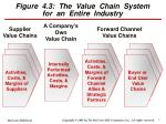 figure 4 3 the value chain system for an entire industry