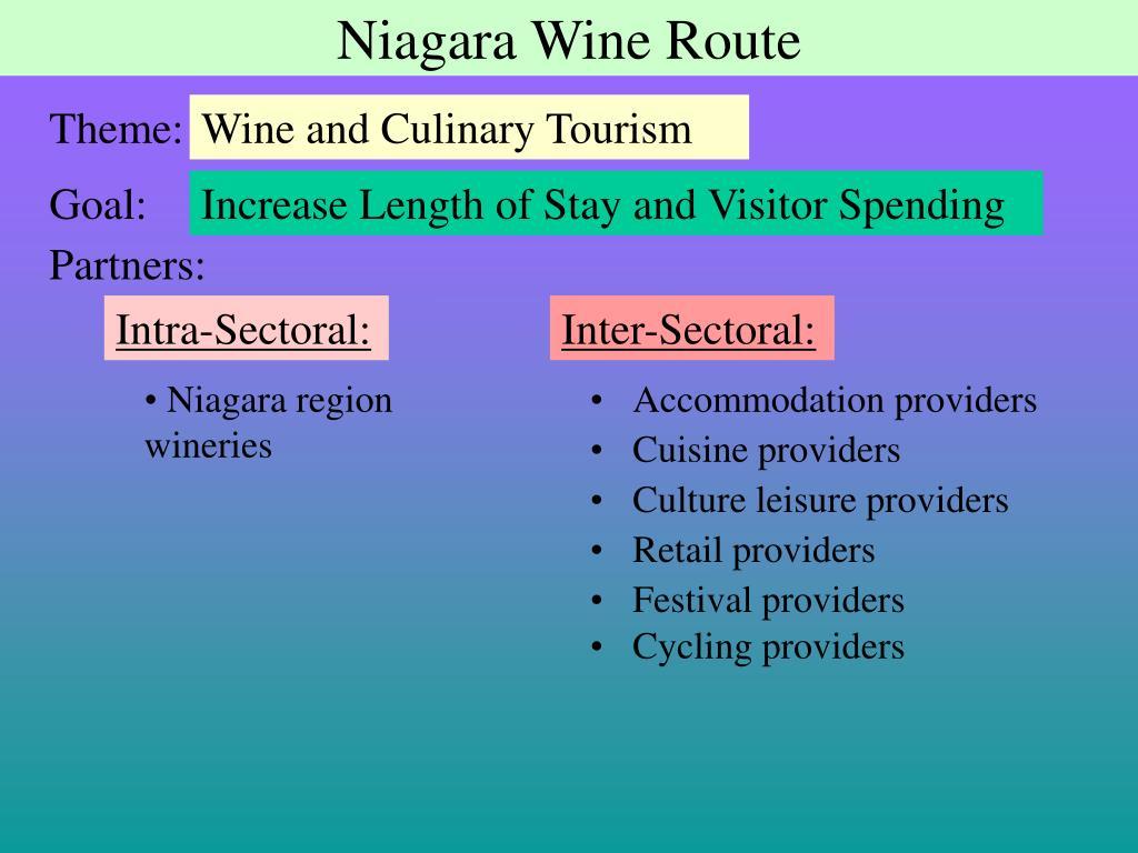 Niagara Wine Route