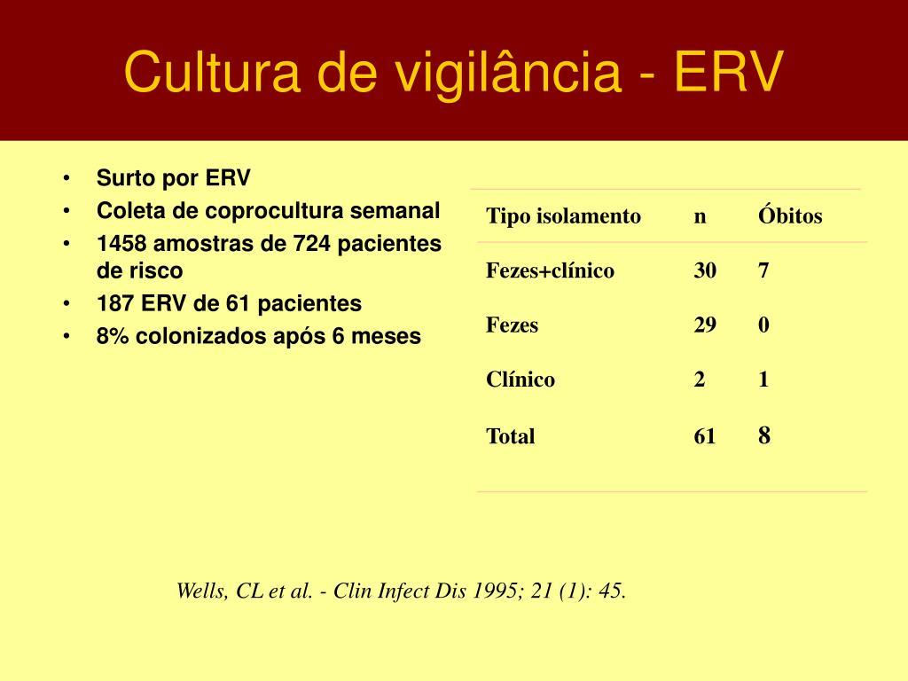 Cultura de vigilância - ERV