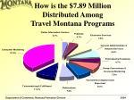 how is the 7 89 million distributed among travel montana programs