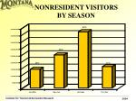 nonresident visitors by season