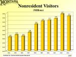nonresident visitors millions