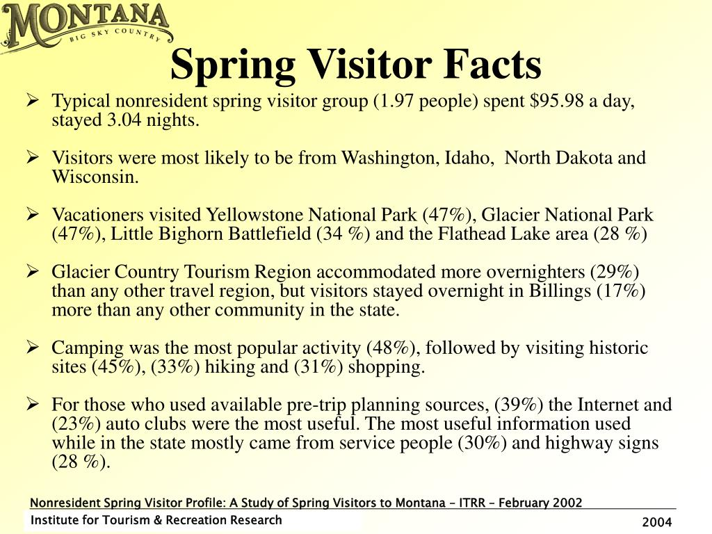 Spring Visitor Facts