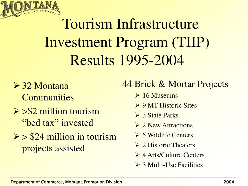 Tourism Infrastructure Investment Program (TIIP) Results 1995-2004
