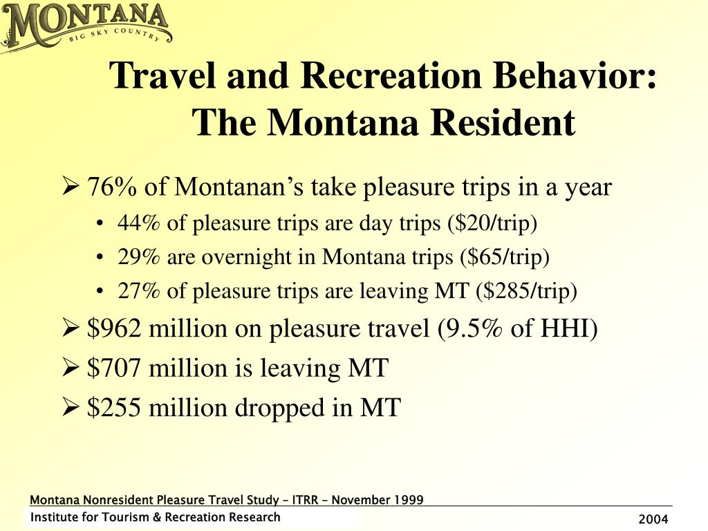 Travel and Recreation Behavior: