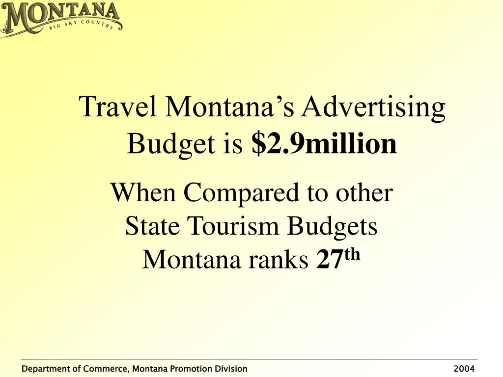 Travel Montana's Advertising Budget is
