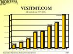 visitmt com growth from 1997 2004