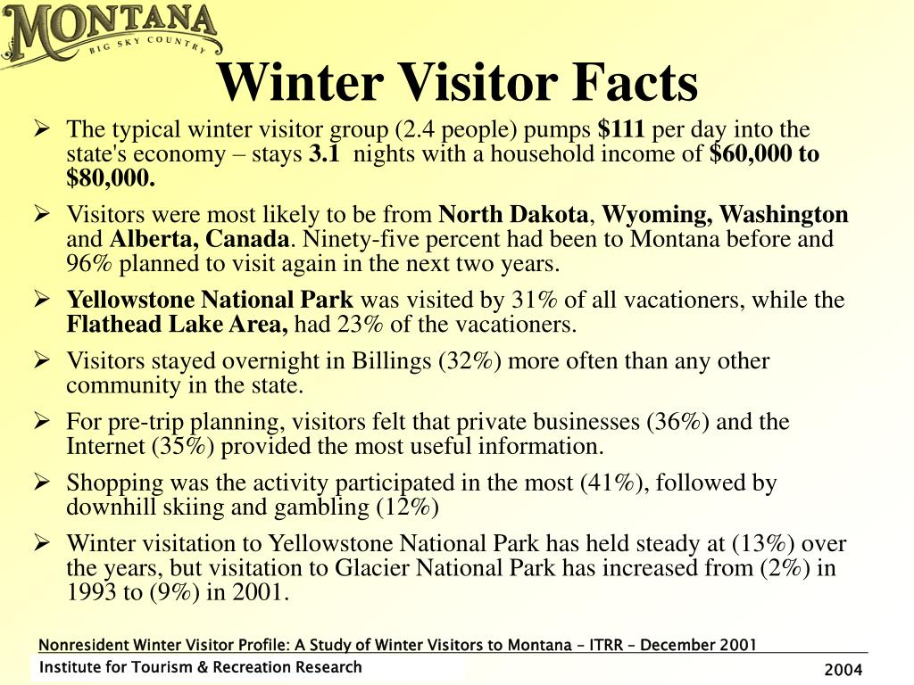 Winter Visitor Facts