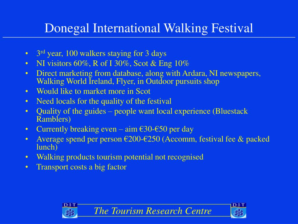 Donegal International Walking Festival