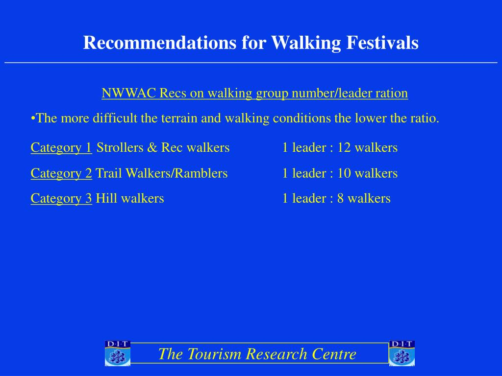 Recommendations for Walking Festivals