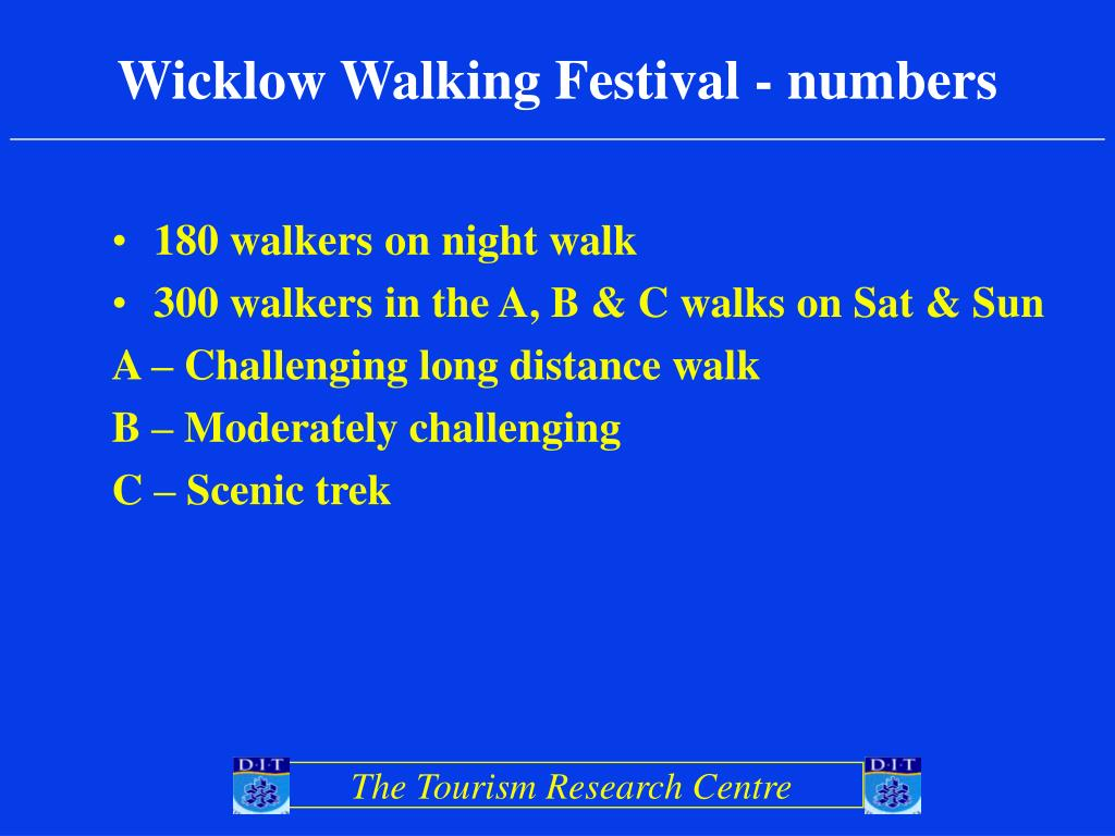 Wicklow Walking Festival - numbers