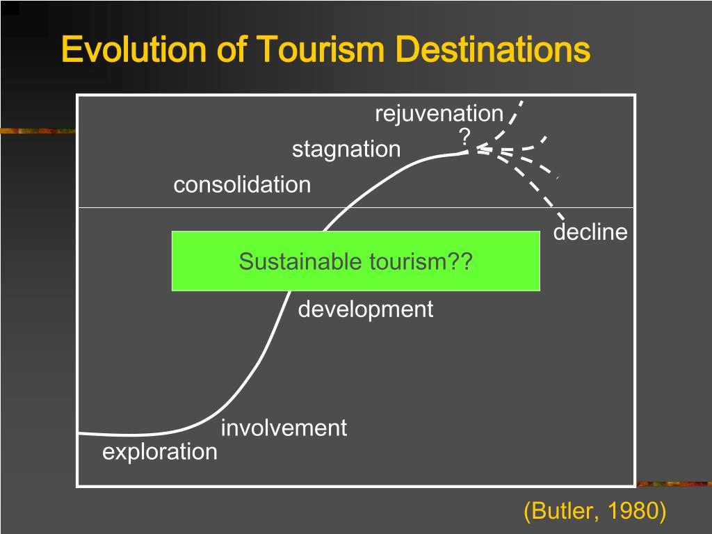 Evolution of Tourism Destinations