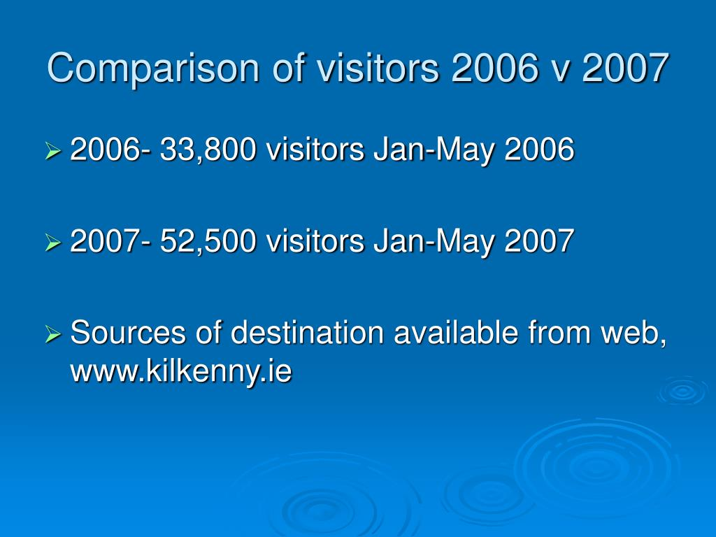 Comparison of visitors 2006 v 2007