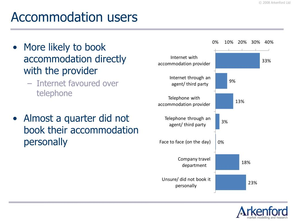 Accommodation users
