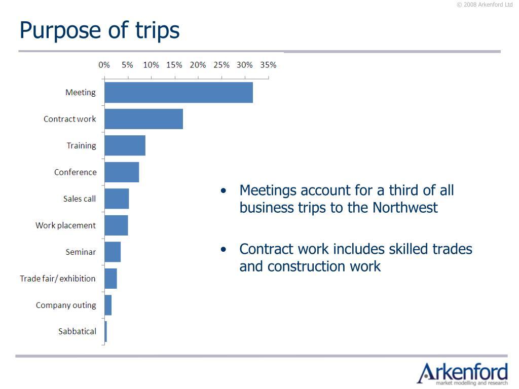 Purpose of trips