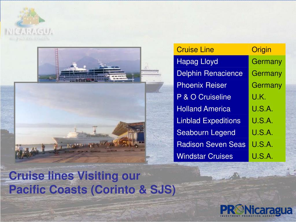 Cruise lines Visiting our Pacific Coasts (Corinto & SJS)