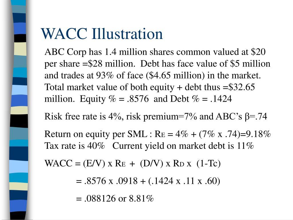 WACC Illustration
